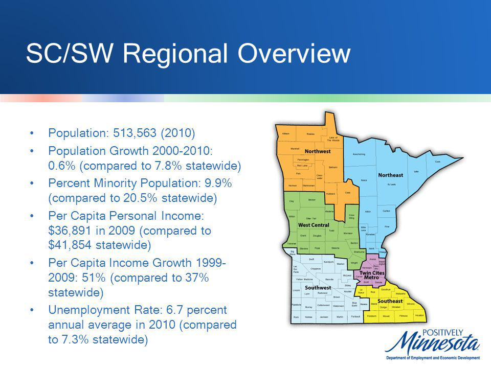 Regional Employment Base Source: Quarterly Census of Employment and Wages, MN DEED.