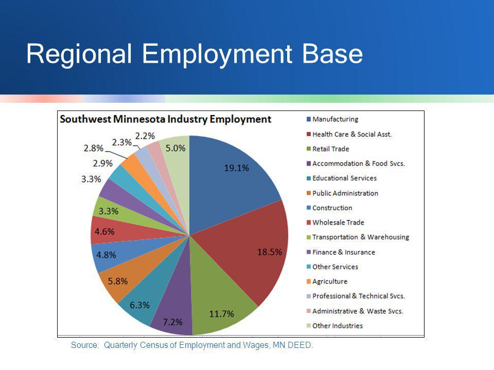 Recent Expansions AGCO Corporation, Jackson - $14M; 125 jobs Minnesota Rubber and Plastics, Litchfield - $5.4M; 150 jobs CNH, Benson - 100+ jobs Monogram Meat Snacks, Chandler - $5M; 231 jobs First District Association, Litchfield - $75M; 100 jobs Singleteary Food Solutions - $10M; 200 jobs Ralco Nutrition, Marshall; $10M; 40 jobs