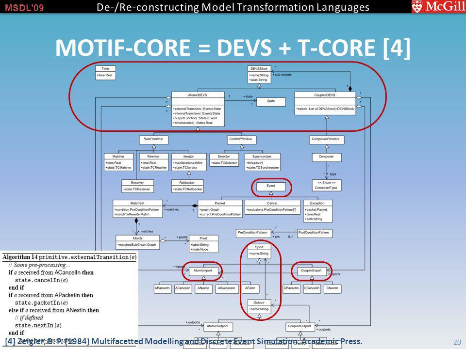 MSDL09 MOTIF-CORE = DEVS + T-CORE [4] 20 [4] Zeigler, B.