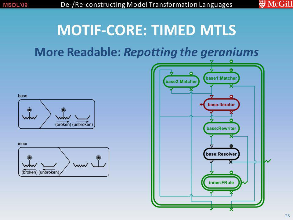 MSDL09 MOTIF-CORE: TIMED MTLS More Readable: Repotting the geraniums 23