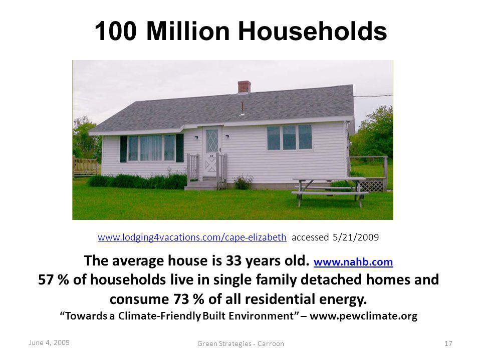 100 Million Households www.lodging4vacations.com/cape-elizabethwww.lodging4vacations.com/cape-elizabeth accessed 5/21/2009 The average house is 33 yea