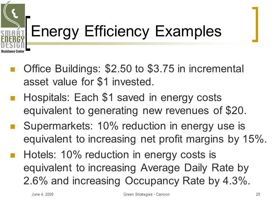 Energy Efficiency Examples Office Buildings: $2.50 to $3.75 in incremental asset value for $1 invested. Hospitals: Each $1 saved in energy costs equiv