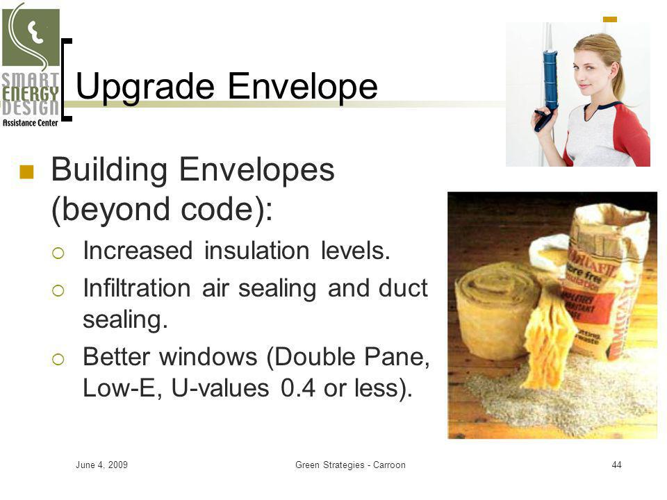 Upgrade Envelope Building Envelopes (beyond code): Increased insulation levels. Infiltration air sealing and duct sealing. Better windows (Double Pane