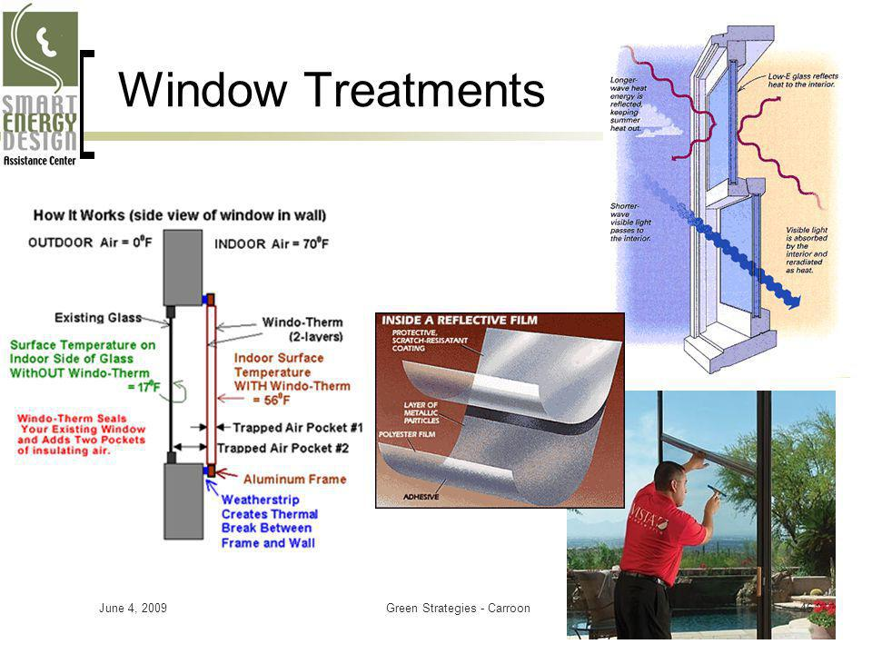 Window Treatments June 4, 200946Green Strategies - Carroon