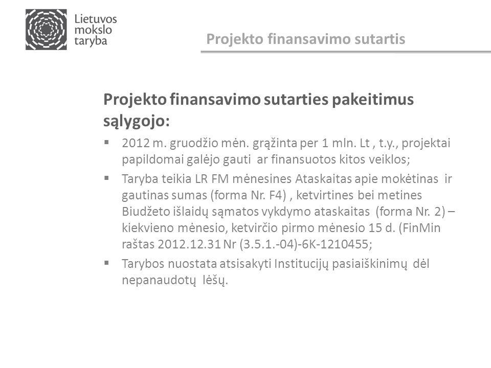 Projekto finansavimo sutartis Projekto finansavimo sutarties pakeitimus sąlygojo: 2012 m. gruodžio mėn. grąžinta per 1 mln. Lt, t.y., projektai papild