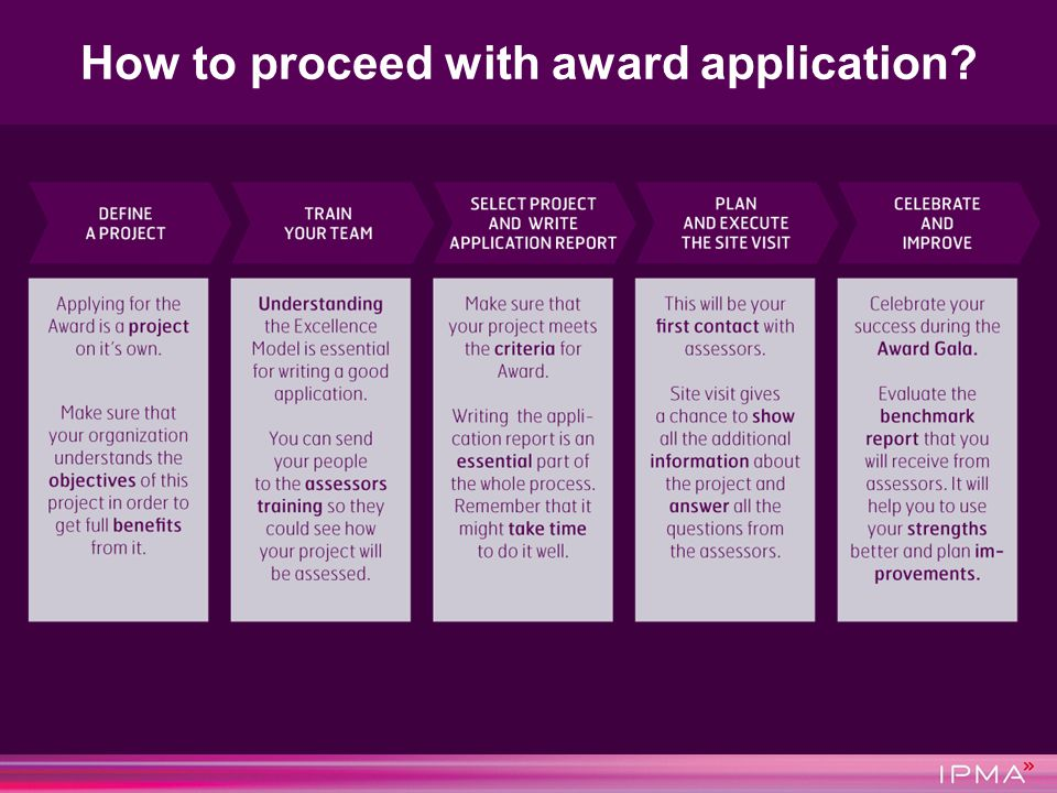 How to proceed with award application?