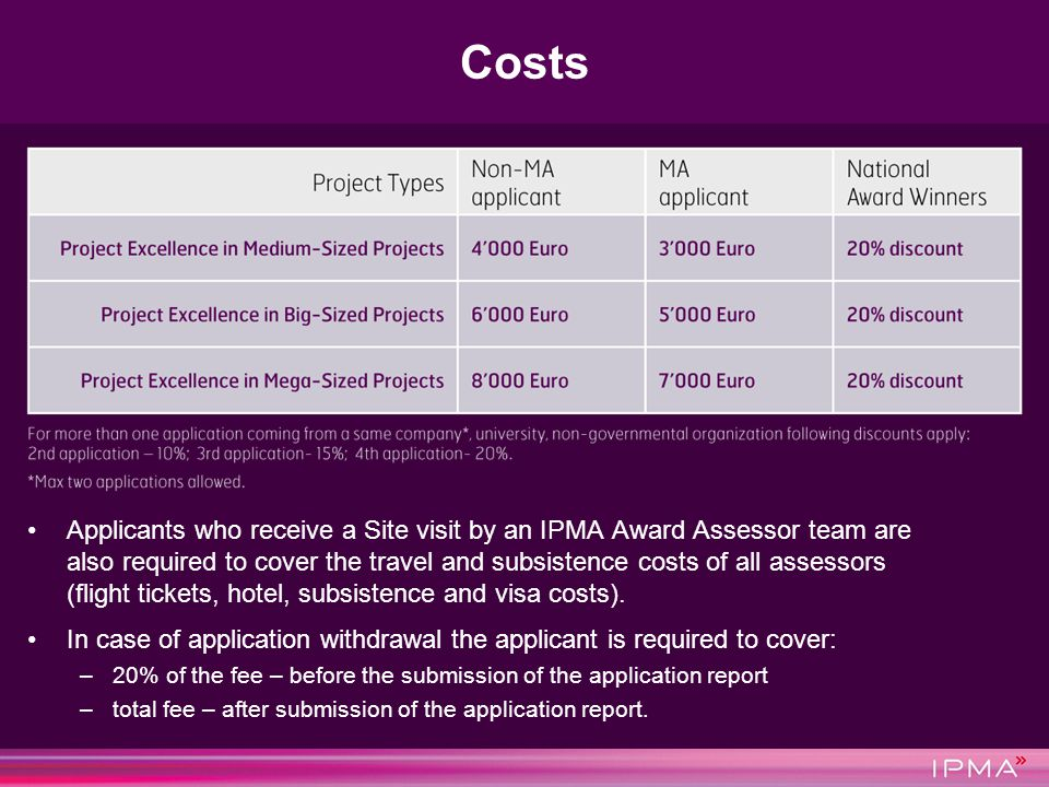 Costs Applicants who receive a Site visit by an IPMA Award Assessor team are also required to cover the travel and subsistence costs of all assessors