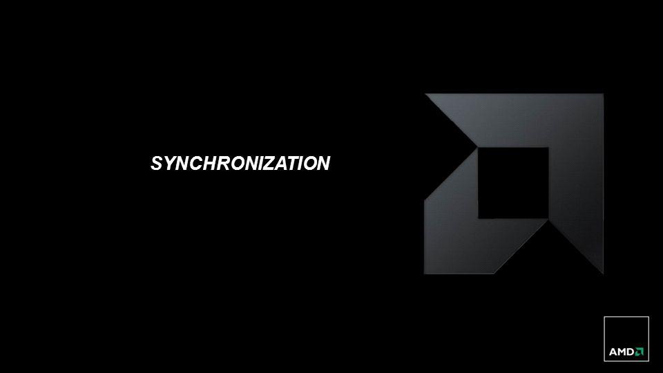 29 | CMU | Oct 4th, 2011 | Public SYNCHRONIZATION