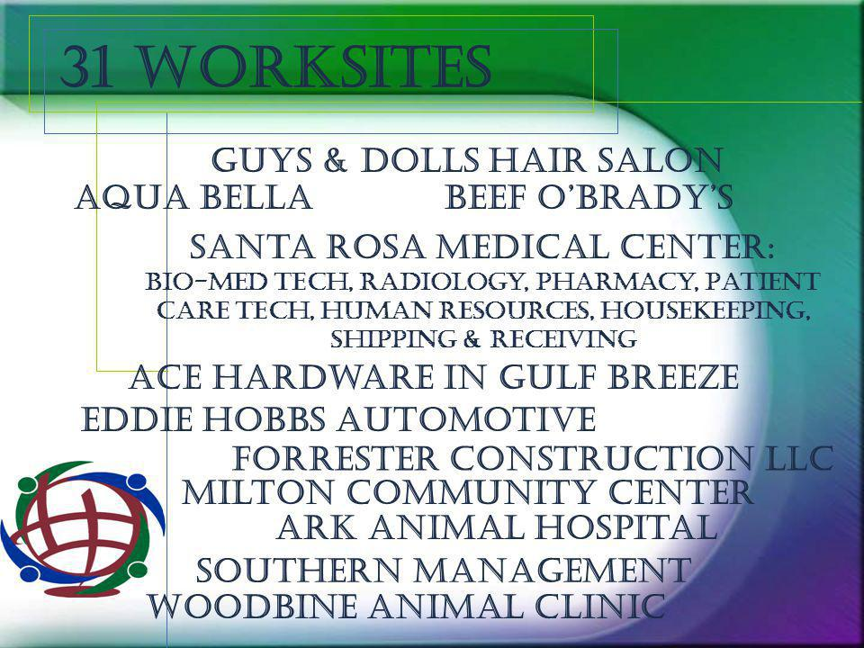 31 WORKSITES Aqua Bella beef obradys Guys & dolls hair salon Santa Rosa medical center: Bio-Med Tech, Radiology, Pharmacy, Patient Care Tech, human resources, housekeeping, shipping & receiving Southern management Eddie hobbs automotive Milton community center Ark animal hospital Woodbine animal clinic Ace hardware in gulf breeze Forrester construction llc