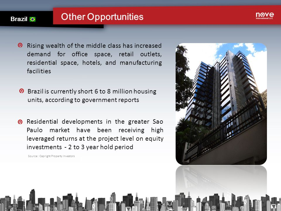 Other Opportunities Brazil Brazil is currently short 6 to 8 million housing units, according to government reports Rising wealth of the middle class has increased demand for office space, retail outlets, residential space, hotels, and manufacturing facilities Residential developments in the greater Sao Paulo market have been receiving high leveraged returns at the project level on equity investments - 2 to 3 year hold period Source: Capright Property Investors
