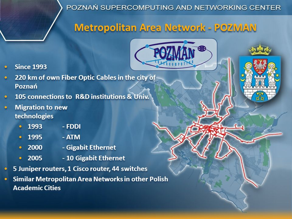 Metropolitan Area Network - POZMAN Since 1993 220 km of own Fiber Optic Cables in the city of Poznań 105 connections to R&D institutions & Univ.