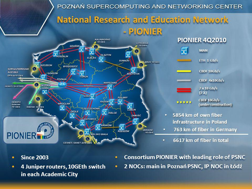 National Research and Education Network - PIONIER PIONIER 4Q2010 MANMAN 2 x 10 Gb/s (2 ) 2 x 10 Gb/s (2 ) CBDF 10Gb/s ETH 1 Gb/s CBDF 4x10Gb/s CBDF 10