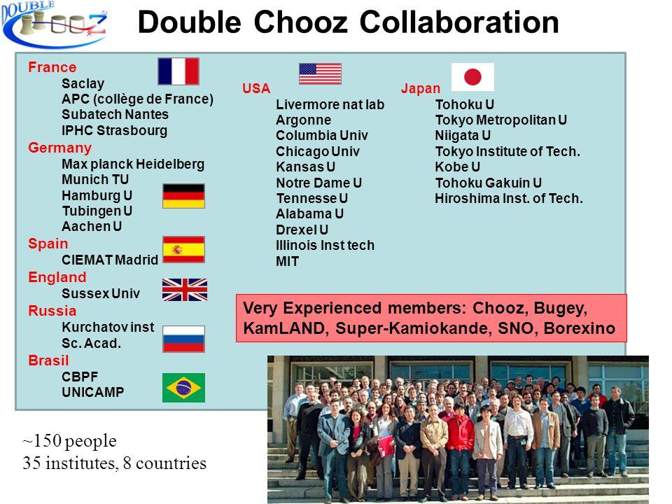 Double Chooz Collaboration ~150 people 35 institutes, 8 countries Japan Tohoku U Tokyo Metropolitan U Niigata U Tokyo Institute of Tech. Kobe U Tohoku