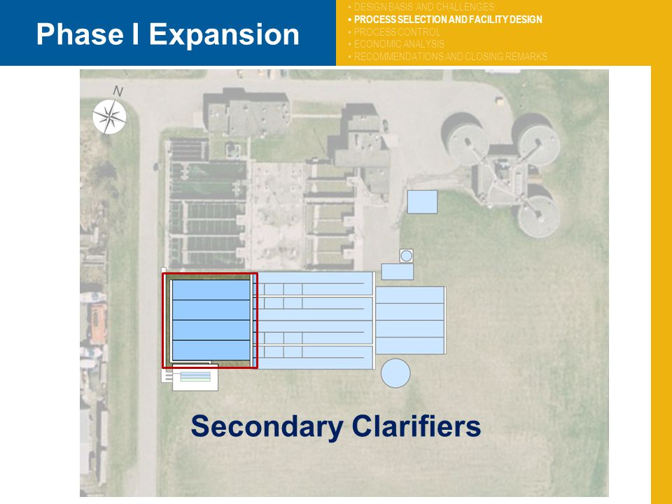 15 Secondary Clarifiers DESIGN BASIS AND CHALLENGES PROCESS SELECTION AND FACILITY DESIGN PROCESS CONTROL ECONOMIC ANALYSIS RECOMMENDATIONS AND CLOSING REMARKS Phase I Expansion