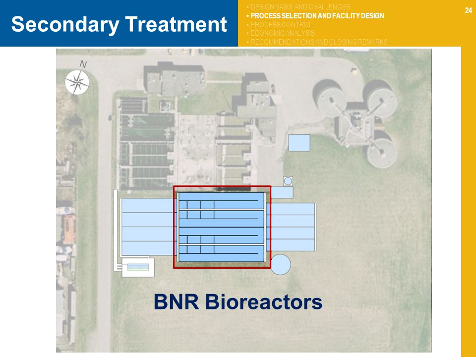 24 Secondary Treatment DESIGN BASIS AND CHALLENGES PROCESS SELECTION AND FACILITY DESIGN PROCESS CONTROL ECONOMIC ANALYSIS RECOMMENDATIONS AND CLOSING REMARKS BNR Bioreactors