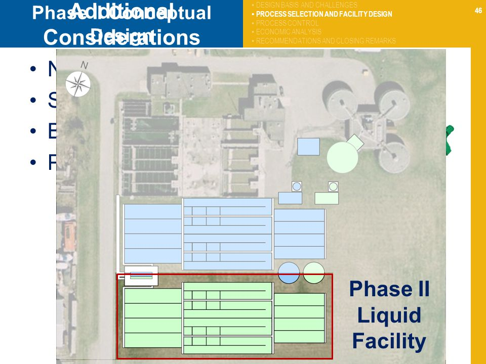 46 Additional Considerations Noise & odour control Septage receiving station Backup generator Phase II Conceptual Design DESIGN BASIS AND CHALLENGES PROCESS SELECTION AND FACILITY DESIGN PROCESS CONTROL ECONOMIC ANALYSIS RECOMMENDATIONS AND CLOSING REMARKS Courtesy of Envirocan Phase II Conceptual Design Phase II Liquid Facility