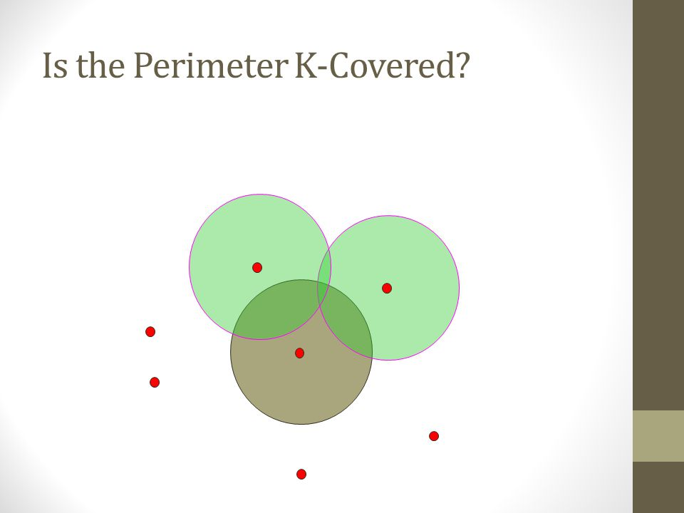 K-Coverage Problem Given: region, sensor deployment, integer k Question: Is the entire region k-covered? 6 5 4 3 2 1 7 8 R