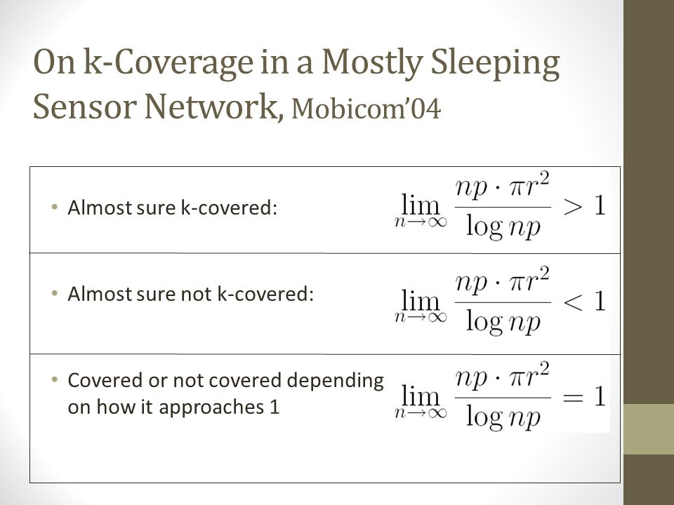 Conditions for Asymptotic Coverage Necessary: Sufficient: N nodes = expected # of active sensors in a sensing disk.