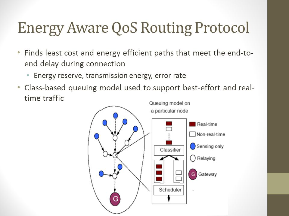 Maximum Lifetime Energy Routing Maximizes network lifetime by defining link cost as a function of: Remaining energy Required transmission energy Tries