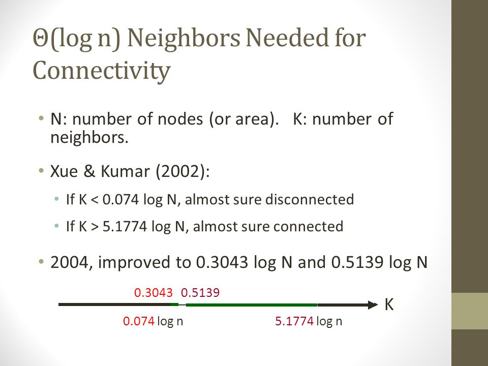 Are Magic Numbers Magic? Xue & Kumar (2002) For the network to be almost sure connected, Θ(log n) neighbors are necessary and sufficient Heterogeneous
