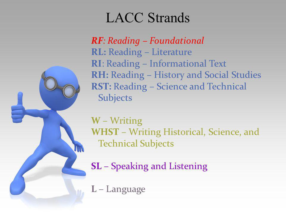 RF: Reading – Foundational RL: Reading – Literature RI: Reading – Informational Text RH: Reading – History and Social Studies RST: Reading – Science a