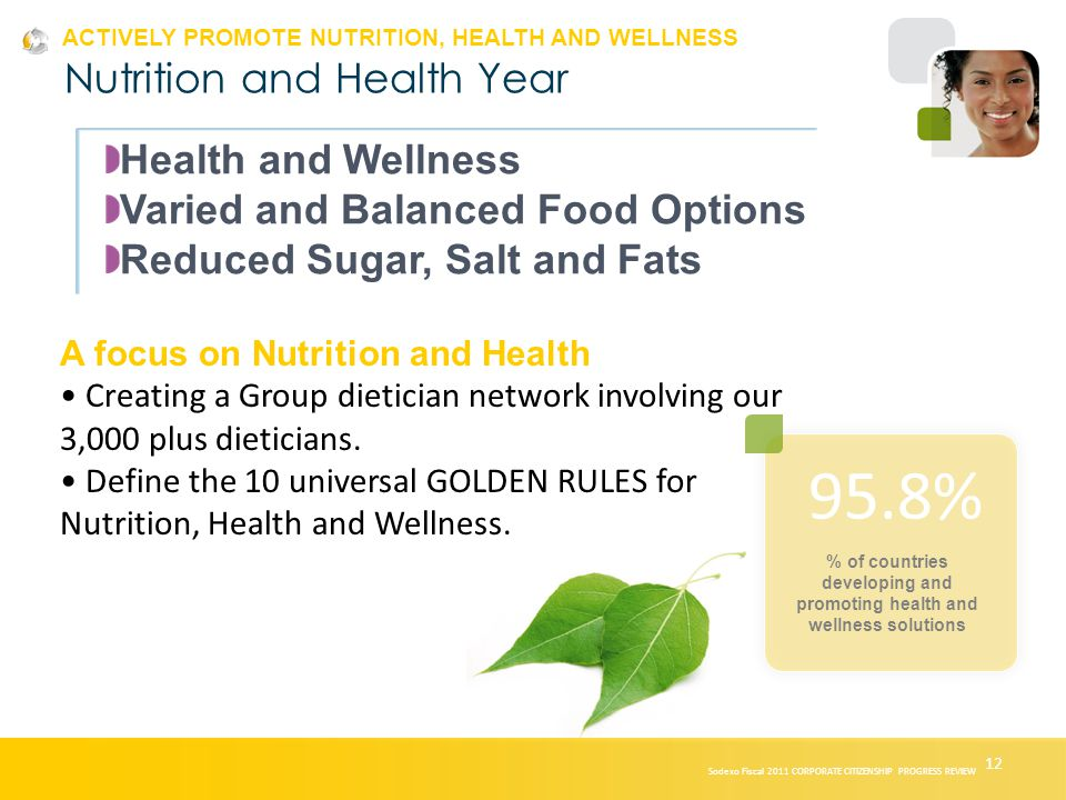Nutrition and Health Year A focus on Nutrition and Health Creating a Group dietician network involving our 3,000 plus dieticians.