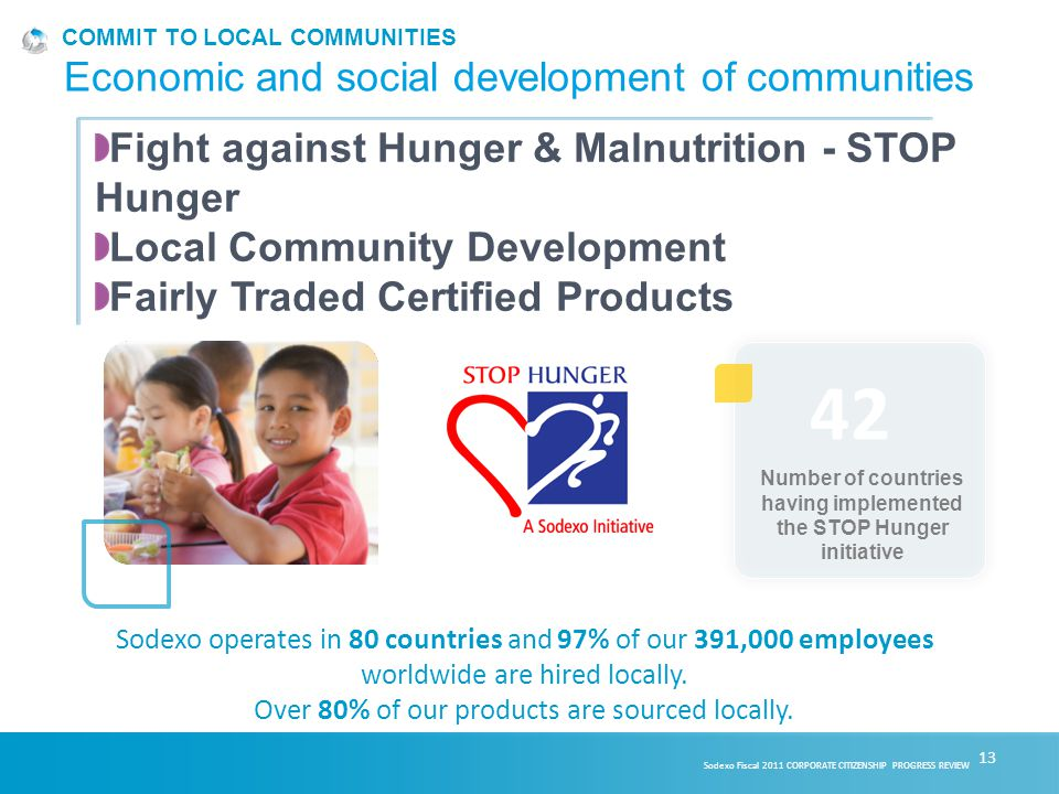Economic and social development of communities Number of countries having implemented the STOP Hunger initiative COMMIT TO LOCAL COMMUNITIES 13 Sodexo Fiscal 2011 CORPORATE CITIZENSHIP PROGRESS REVIEW 42 Fight against Hunger & Malnutrition - STOP Hunger Local Community Development Fairly Traded Certified Products Sodexo operates in 80 countries and 97% of our 391,000 employees worldwide are hired locally.