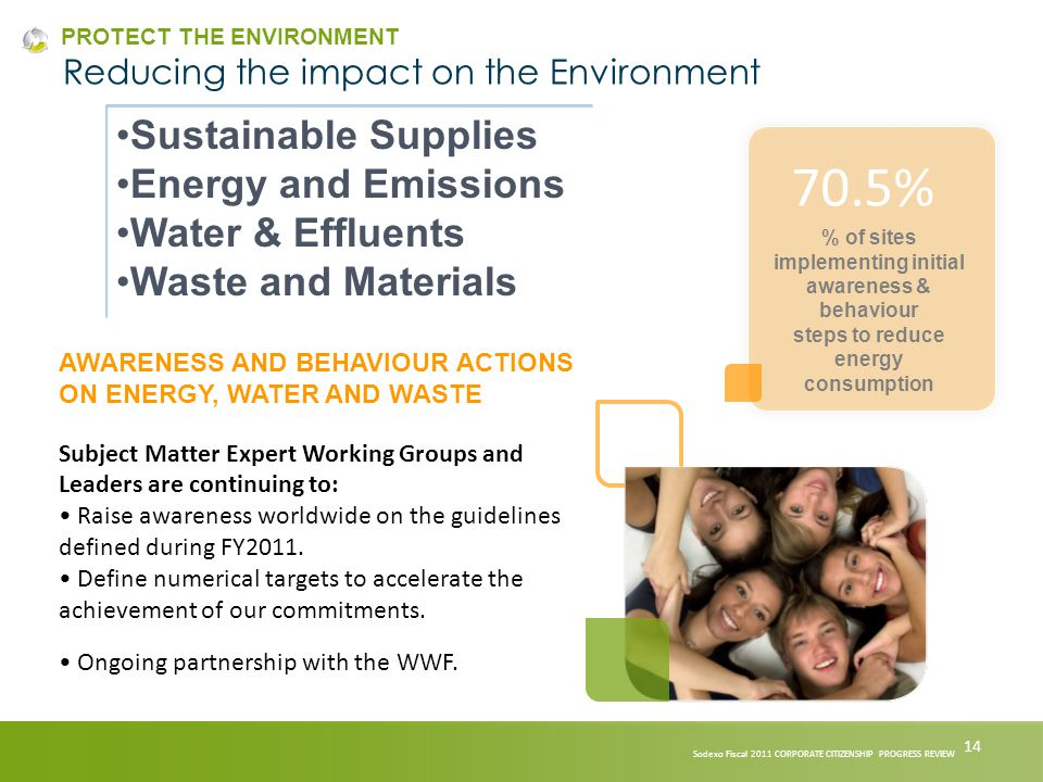 AWARENESS AND BEHAVIOUR ACTIONS ON ENERGY, WATER AND WASTE Subject Matter Expert Working Groups and Leaders are continuing to: Raise awareness worldwide on the guidelines defined during FY2011.