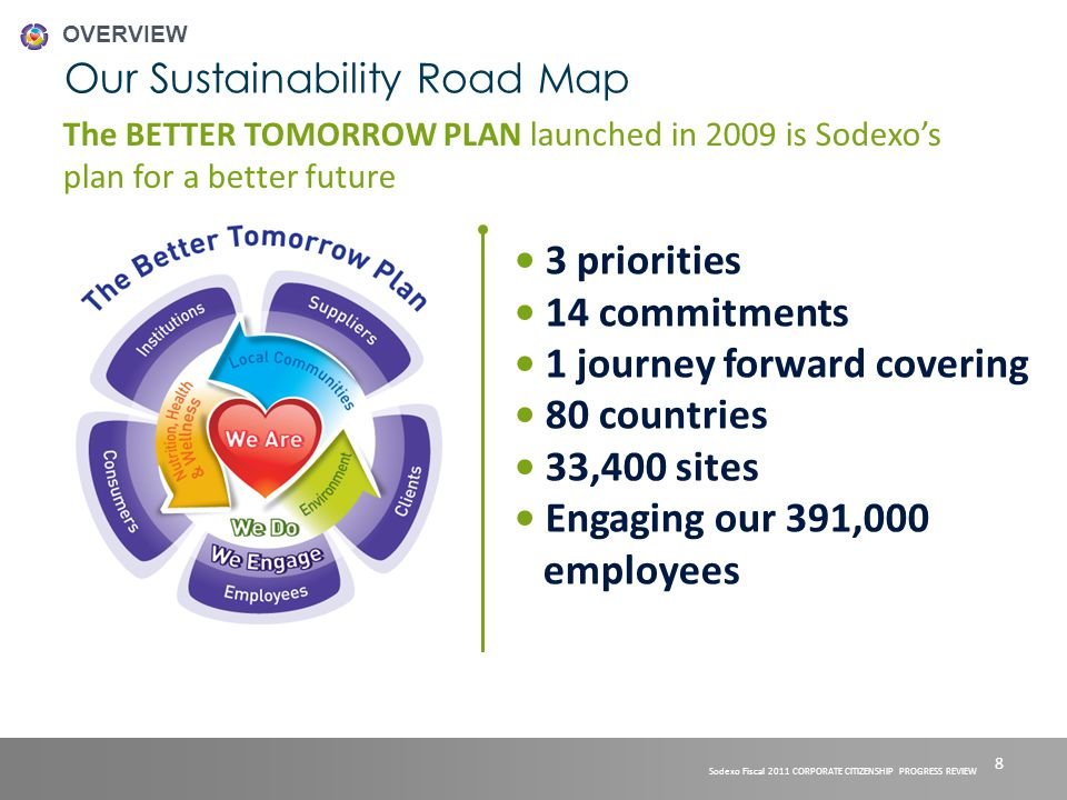 The Better Tomorrow Plan OVERVIEW 9 Sodexo Fiscal 2011 CORPORATE CITIZENSHIP PROGRESS REVIEW The fundamentals that serve as the cornerstone of a responsible company.