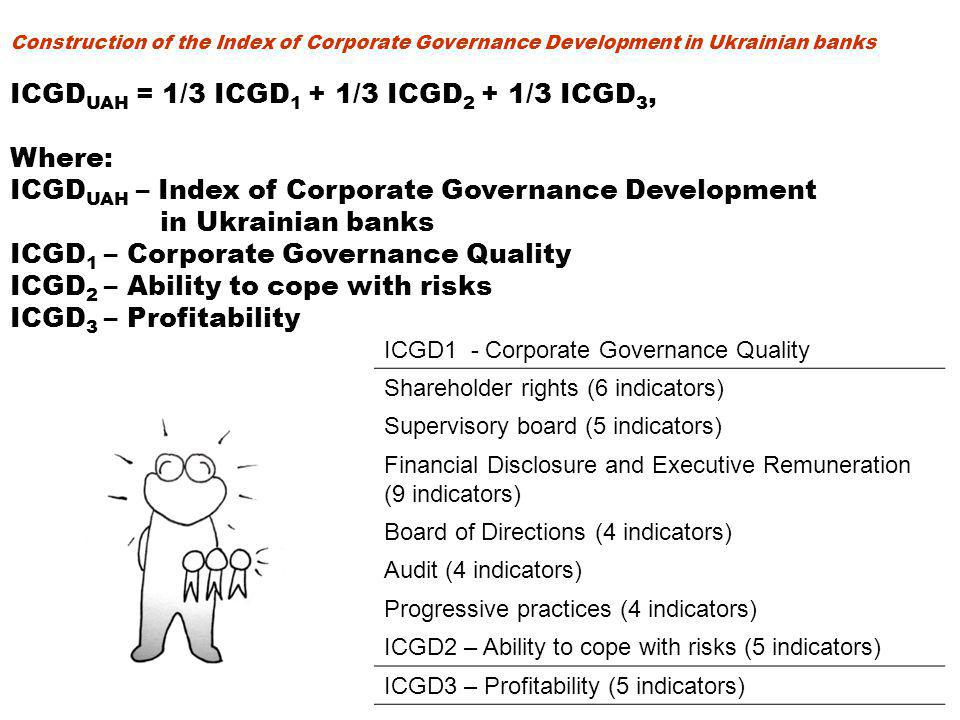 Construction of the Index of Corporate Governance Development in Ukrainian banks ICGD UAH = 1/3 ICGD 1 + 1/3 ICGD 2 + 1/3 ICGD 3, Where: ICGD UAH – Index of Corporate Governance Development in Ukrainian banks ICGD 1 – Corporate Governance Quality ICGD 2 – Ability to cope with risks ICGD 3 – Profitability ICGD1 - Corporate Governance Quality Shareholder rights (6 indicators) Supervisory board (5 indicators) Financial Disclosure and Executive Remuneration (9 indicators) Board of Directions (4 indicators) Audit (4 indicators) Progressive practices (4 indicators) ICGD2 – Ability to cope with risks (5 indicators) ICGD3 – Profitability (5 indicators)