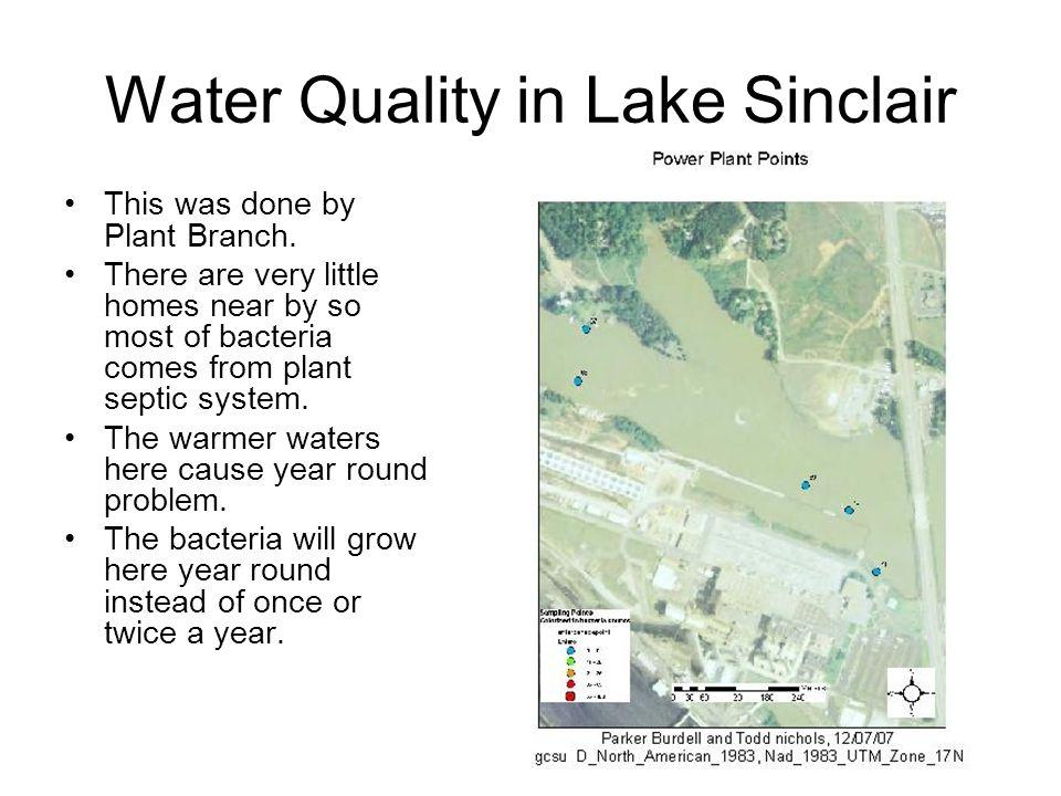Water Quality in Lake Sinclair This was done by Plant Branch.
