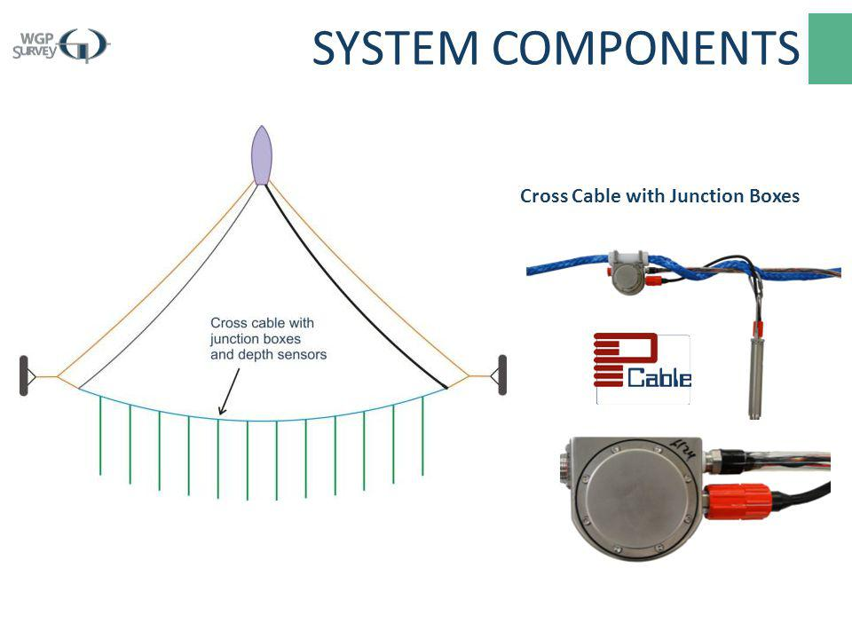 Cross Cable with Junction Boxes SYSTEM COMPONENTS