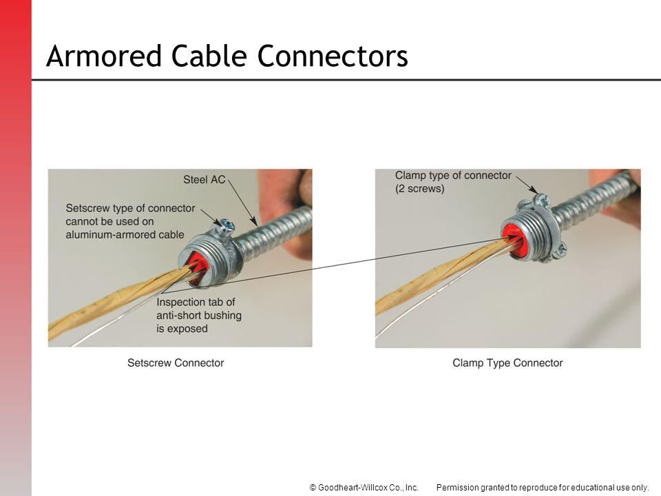 Permission granted to reproduce for educational use only.© Goodheart-Willcox Co., Inc. Armored Cable Connectors