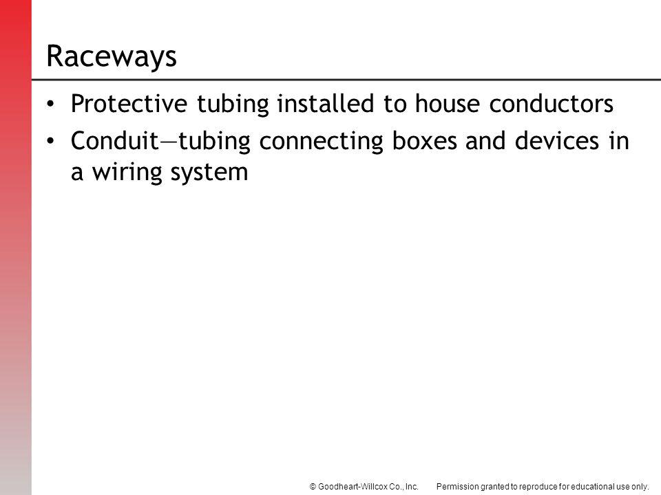 Permission granted to reproduce for educational use only.© Goodheart-Willcox Co., Inc. Raceways Protective tubing installed to house conductors Condui