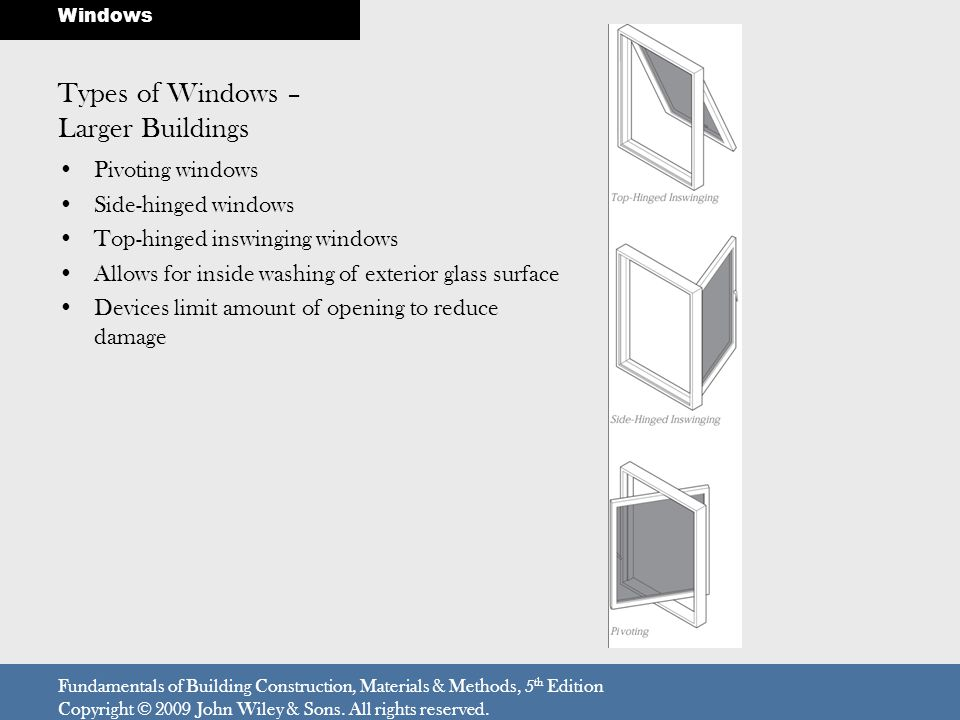 Types of Windows – Larger Buildings Pivoting windows Side-hinged windows Top-hinged inswinging windows Allows for inside washing of exterior glass sur