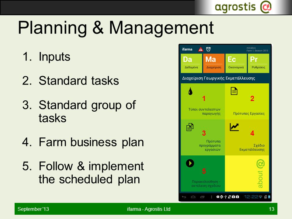 Planning & Management September '13ifarma - Agrostis Ltd13 1 2 34 5 1.Inputs 2.Standard tasks 3.Standard group of tasks 4.Farm business plan 5.Follow