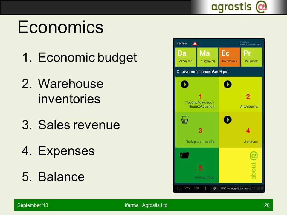 Economics September '13ifarma - Agrostis Ltd20 1 2 34 5 1.Economic budget 2.Warehouse inventories 3.Sales revenue 4.Expenses 5.Balance