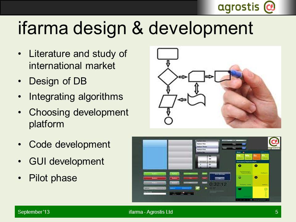 ifarma design & development Literature and study of international market Design of DB Integrating algorithms Choosing development platform Code develo