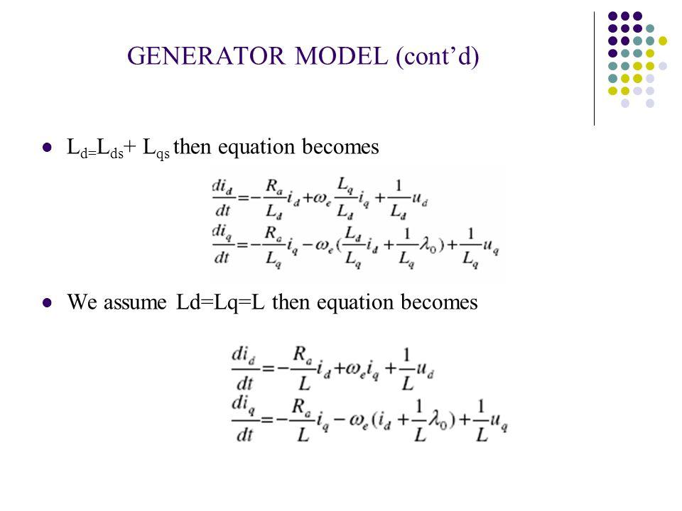 www.technologyfuturae.com GENERATOR MODEL (contd) L d= L ds + L qs then equation becomes We assume Ld=Lq=L then equation becomes
