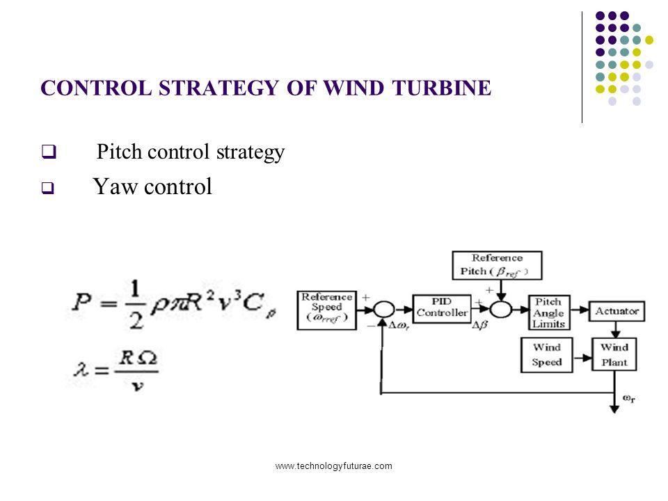 www.technologyfuturae.com CONTROL STRATEGY OF WIND TURBINE Pitch control strategy Yaw control