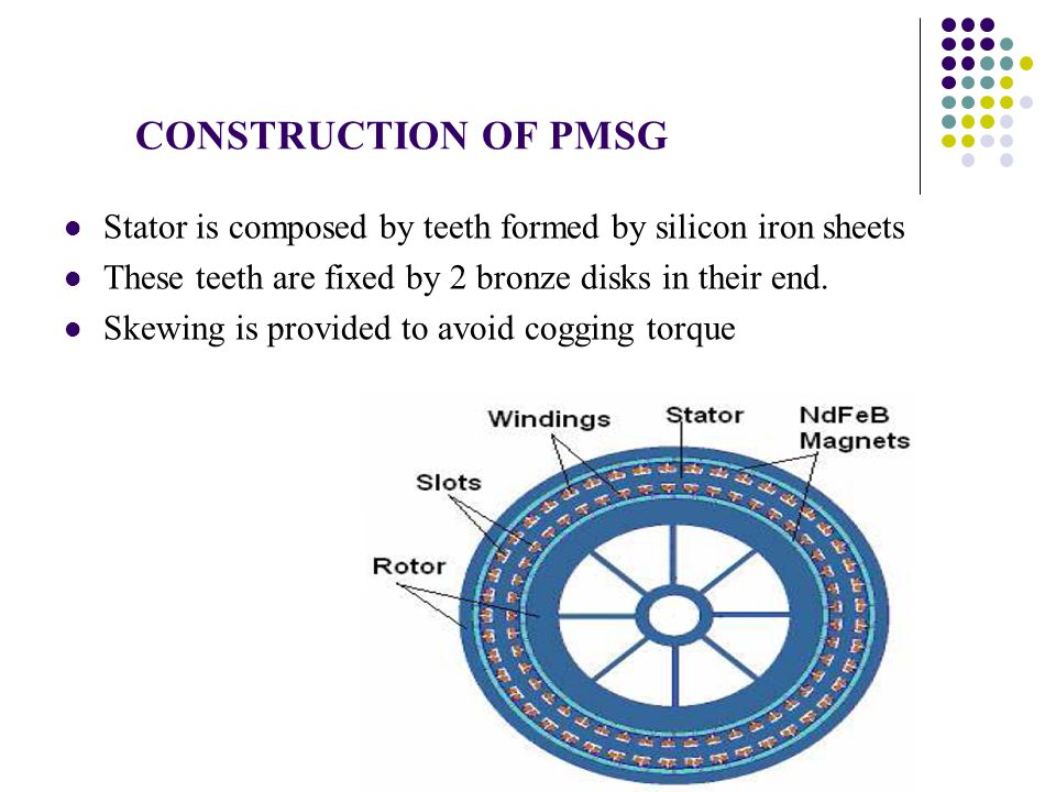 www.technologyfuturae.com CONSTRUCTION OF PMSG Stator is composed by teeth formed by silicon iron sheets These teeth are fixed by 2 bronze disks in their end.