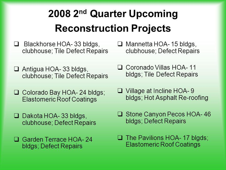 2008 2 nd Quarter Upcoming Reconstruction Projects Blackhorse HOA- 33 bldgs, clubhouse; Tile Defect Repairs Antigua HOA- 33 bldgs, clubhouse; Tile Defect Repairs Colorado Bay HOA- 24 bldgs; Elastomeric Roof Coatings Dakota HOA- 33 bldgs, clubhouse; Defect Repairs Garden Terrace HOA- 24 bldgs; Defect Repairs Mannetta HOA- 15 bldgs, clubhouse; Defect Repairs Coronado Villas HOA- 11 bldgs; Tile Defect Repairs Village at Incline HOA- 9 bldgs; Hot Asphalt Re-roofing Stone Canyon Pecos HOA- 46 bldgs; Defect Repairs The Pavilions HOA- 17 blgds; Elastomeric Roof Coatings