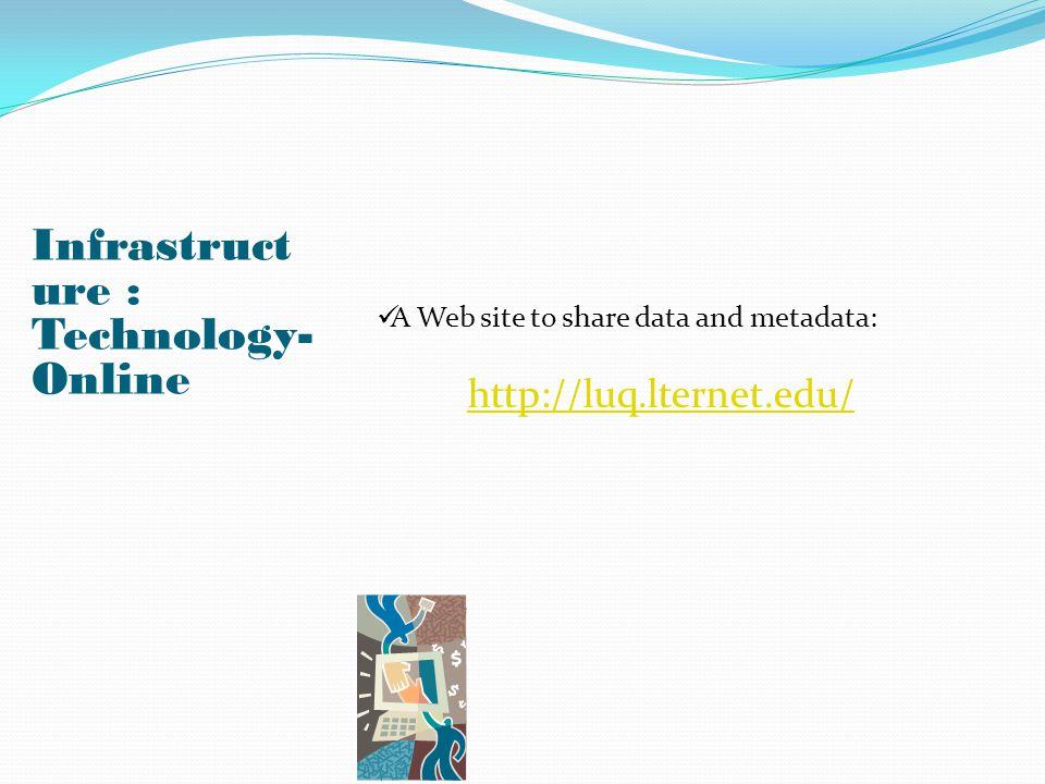 Infrastruct ure : Technology- Online A Web site to share data and metadata: http://luq.lternet.edu/