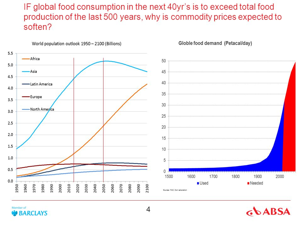 4 IF global food consumption in the next 40yrs is to exceed total food production of the last 500 years, why is commodity prices expected to soften