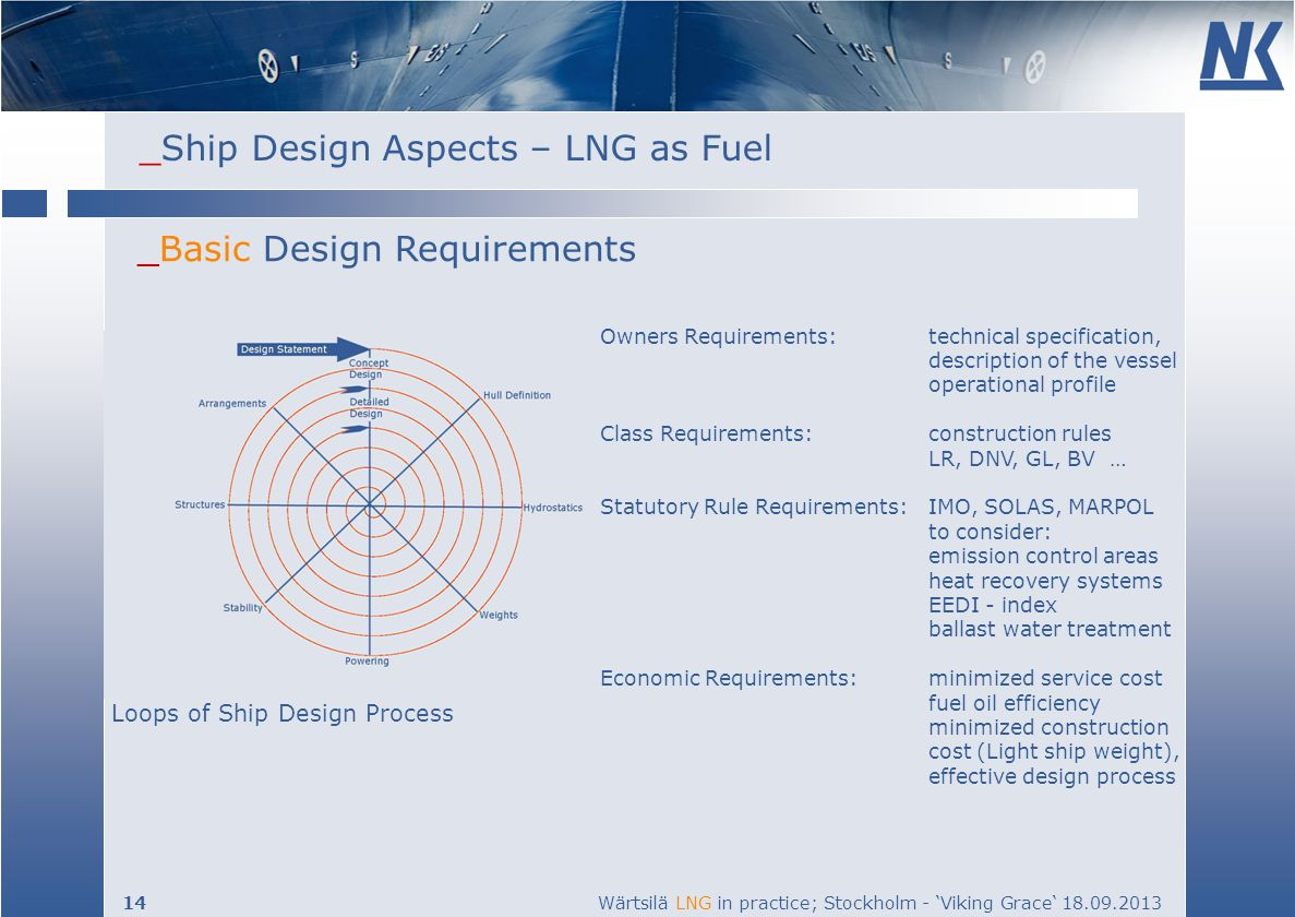 _Ship Design Aspects – LNG as Fuel 14 Wärtsilä LNG in practice; Stockholm - Viking Grace 18.09.2013 Loops of Ship Design Process _Basic Design Requirements Owners Requirements:technical specification, description of the vessel operational profile Class Requirements:construction rules LR, DNV, GL, BV … Statutory Rule Requirements:IMO, SOLAS, MARPOL to consider: emission control areas heat recovery systems EEDI - index ballast water treatment Economic Requirements:minimized service cost fuel oil efficiency minimized construction cost (Light ship weight), effective design process