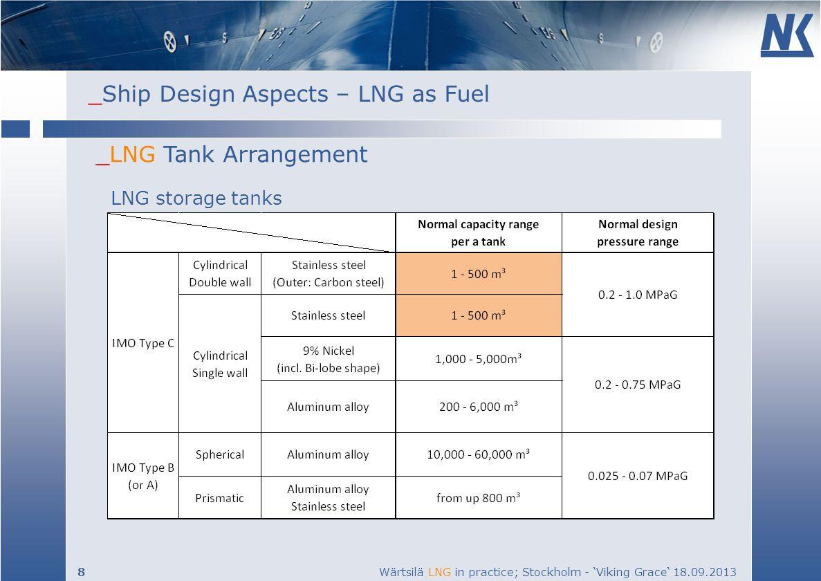 _Ship Design Aspects – LNG as Fuel 8 Wärtsilä LNG in practice; Stockholm - Viking Grace 18.09.2013 _LNG Tank Arrangement LNG storage tanks