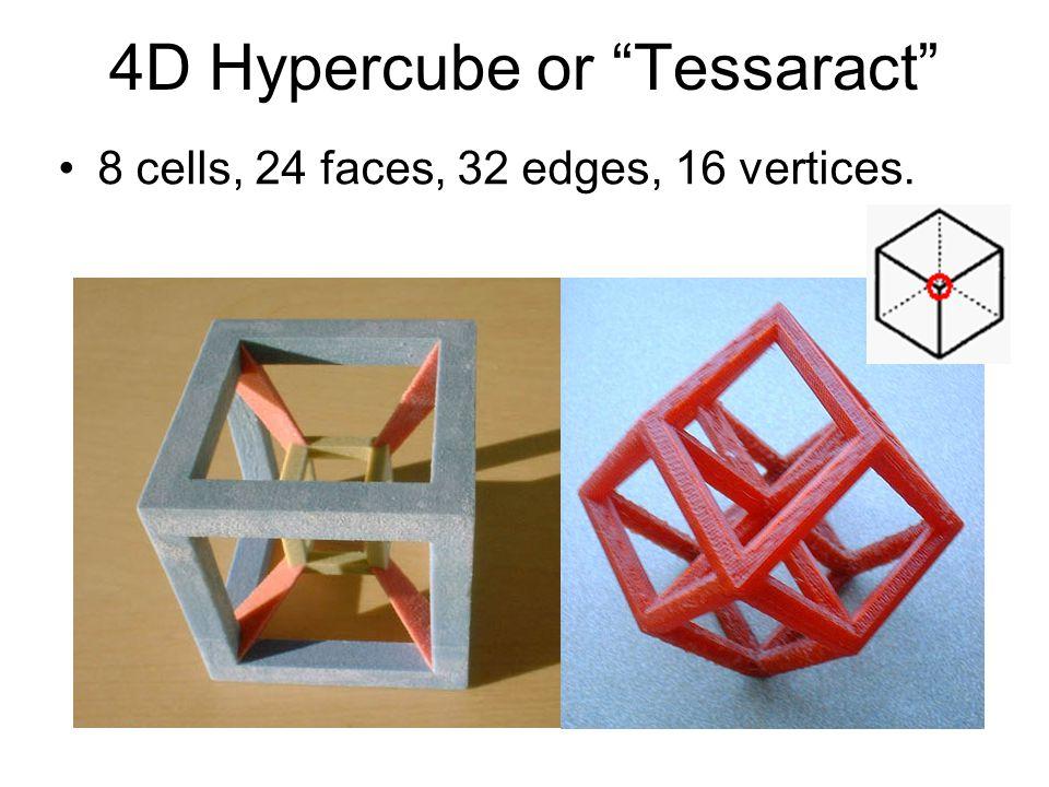 4D Hypercube or Tessaract 8 cells, 24 faces, 32 edges, 16 vertices.