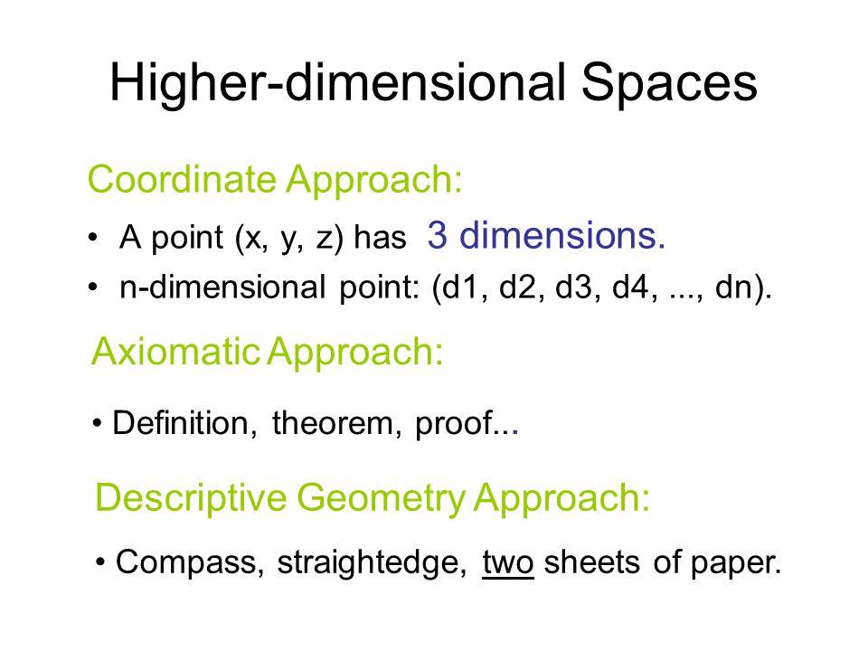 Higher-dimensional Spaces Coordinate Approach: A point (x, y, z) has 3 dimensions. n-dimensional point: (d1, d2, d3, d4,..., dn). Axiomatic Approach: