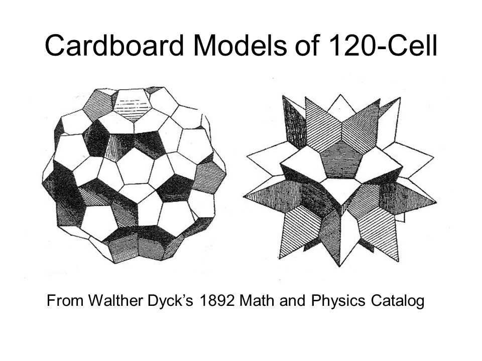 Cardboard Models of 120-Cell From Walther Dycks 1892 Math and Physics Catalog
