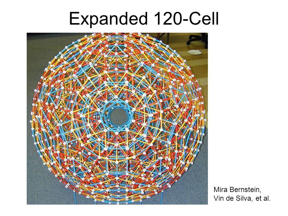 Expanded 120-Cell Mira Bernstein, Vin de Silva, et al.